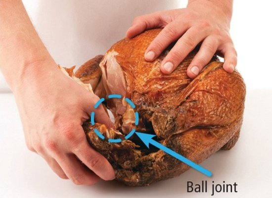 How To Slice A Turkey Step By Step Photos Huffpost