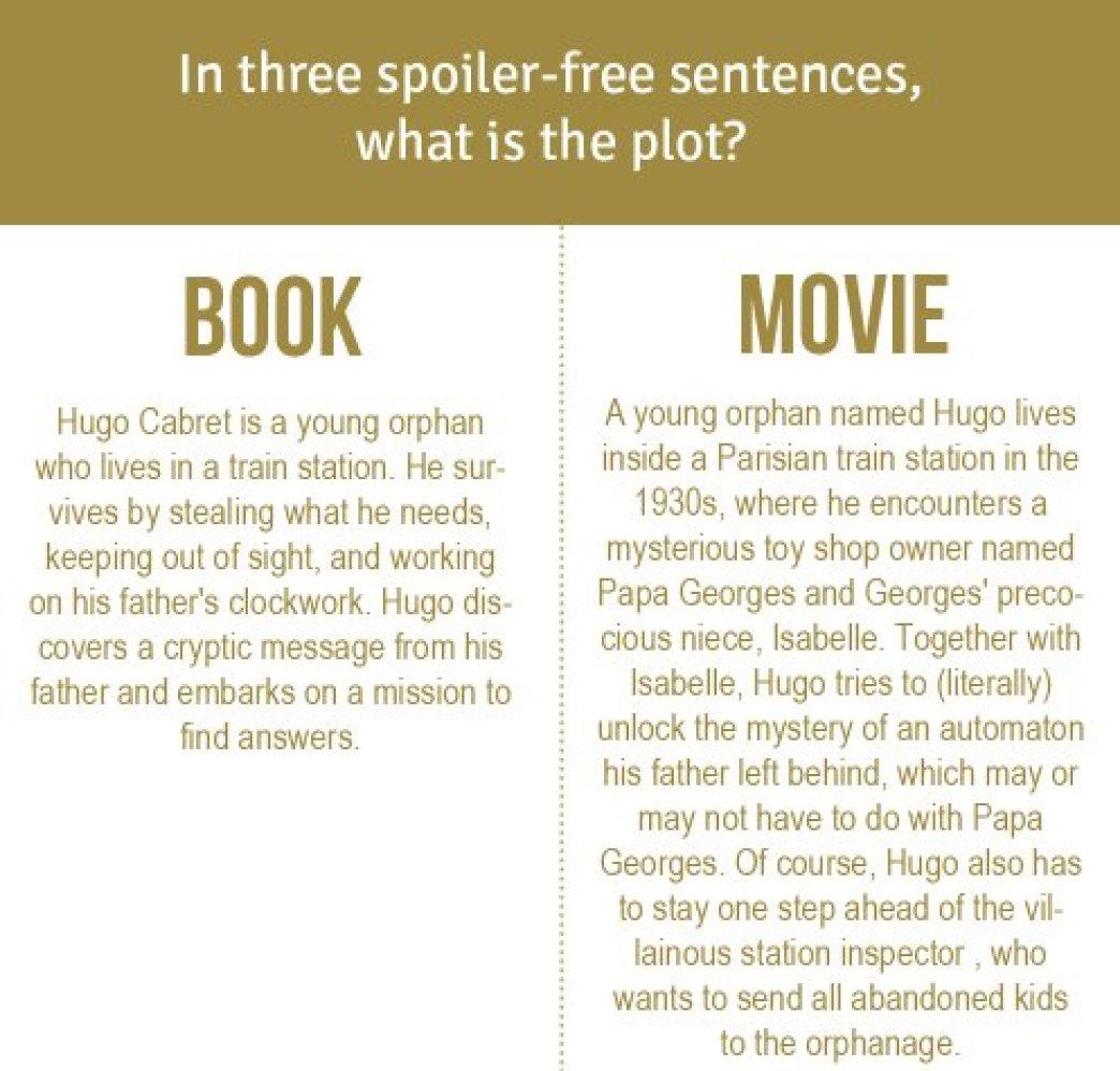 Hugo Cabret Movie vs. Book