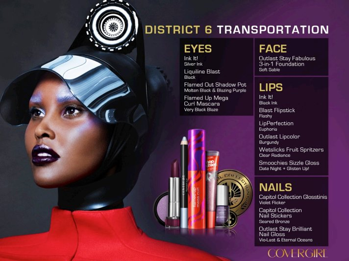 get the look for every single hunger games district