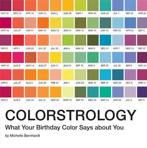 here 39 s what your pantone birthday color says about you. Black Bedroom Furniture Sets. Home Design Ideas