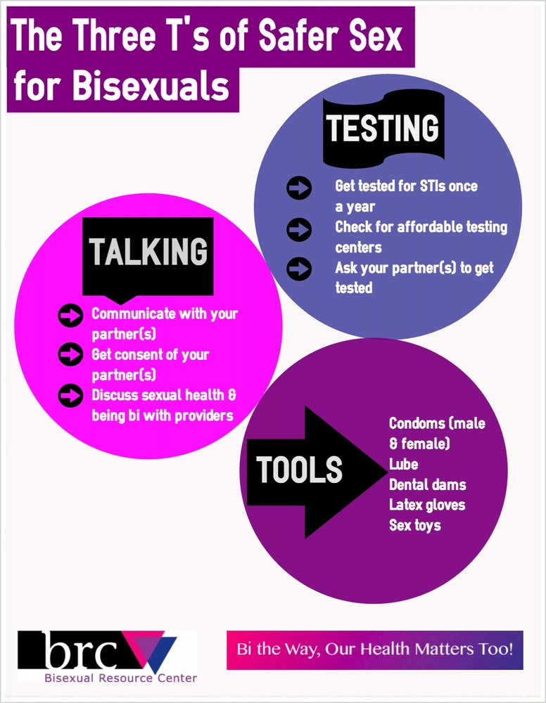 Join. free bisexual sex discussion understand