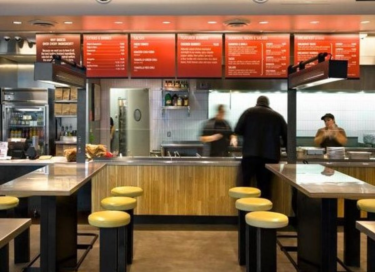 chipotle market essay The founder is a graduate from the culinary institute of america cmg's menu comprises of tacos, salads, burritos and burrito bowls one of the competitive advantages of the restaurant is that the.