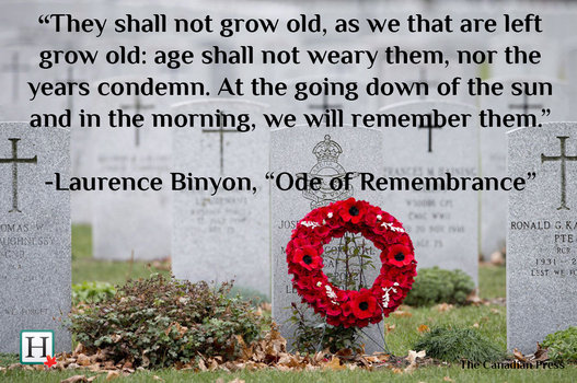Remembrance quotes
