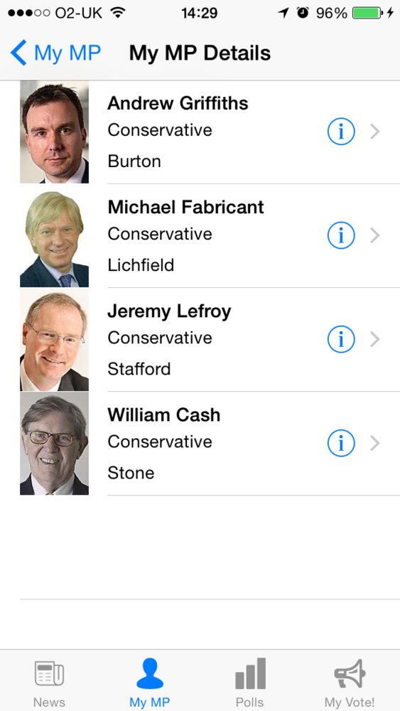 General Election 2015: UK Vote App Could Be The Key To ...