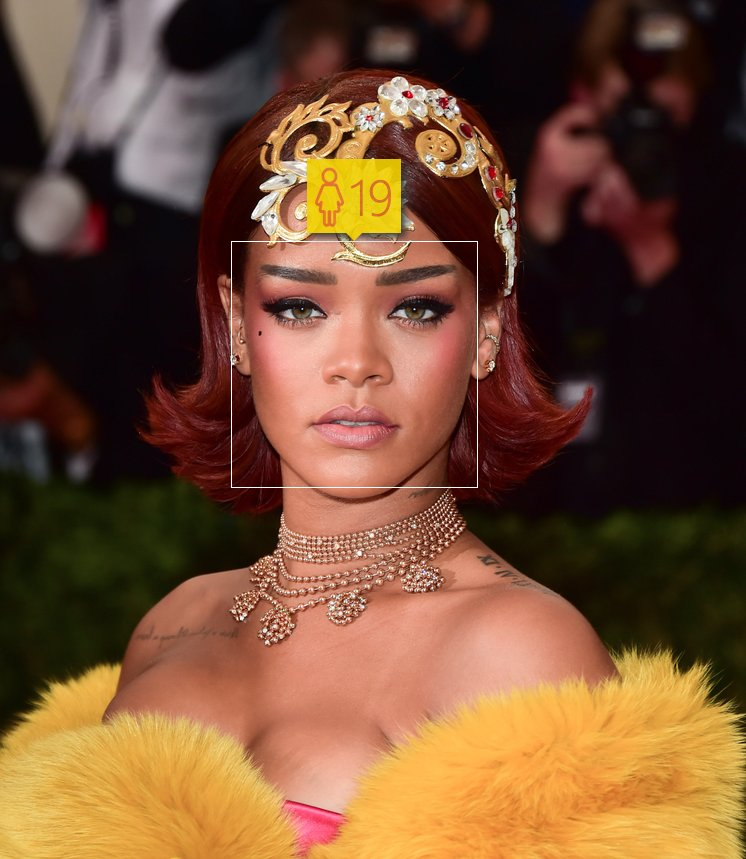 This Is What Happened ... Rihanna Age 30