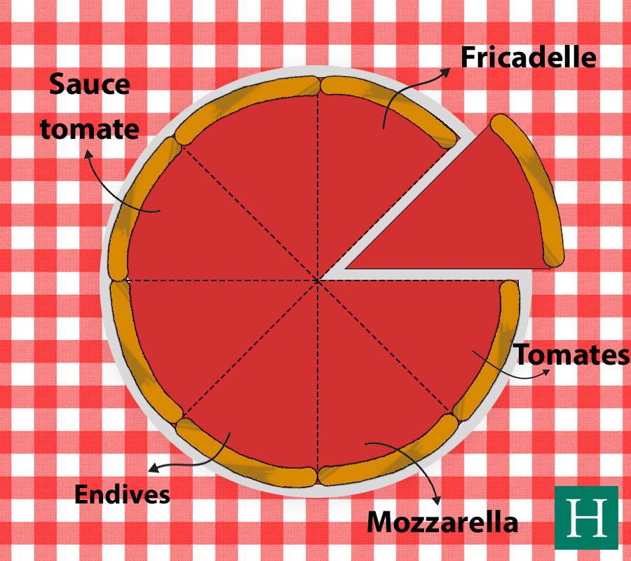 la ligue 2 s 39 appelle domino 39 s ligue 2 et a nous a inspir une recette de pizza par club. Black Bedroom Furniture Sets. Home Design Ideas