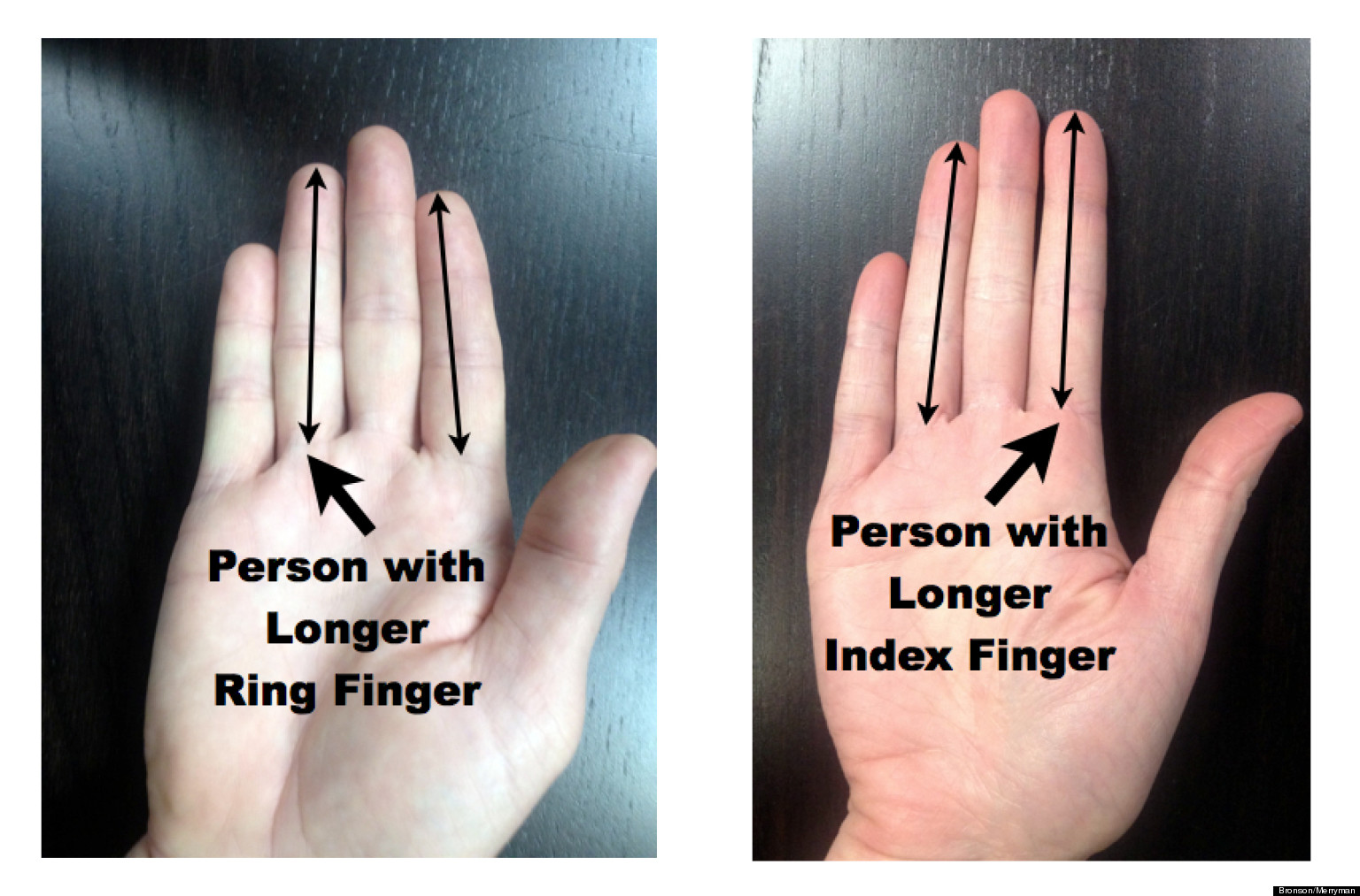 How to finger a women