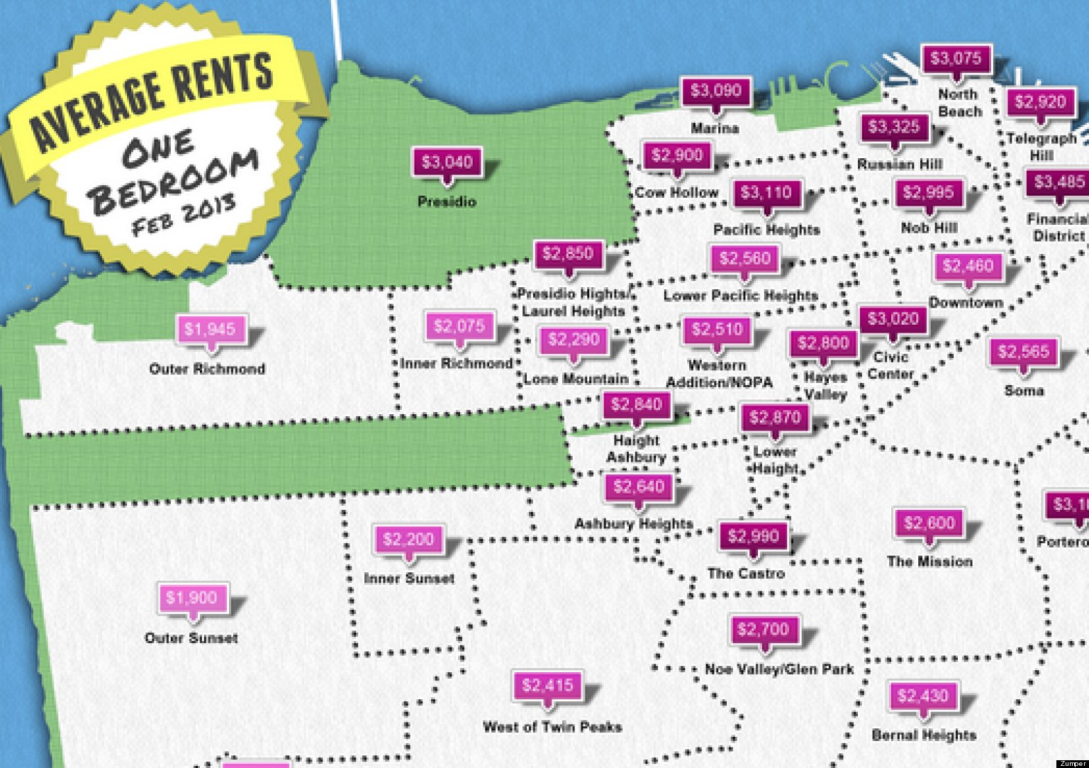 san francisco rental rates maps the average one bedrooms infographic huffpost. Black Bedroom Furniture Sets. Home Design Ideas
