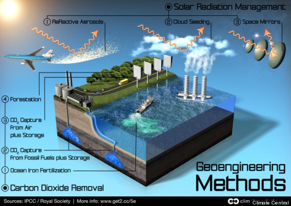 geoengineering research
