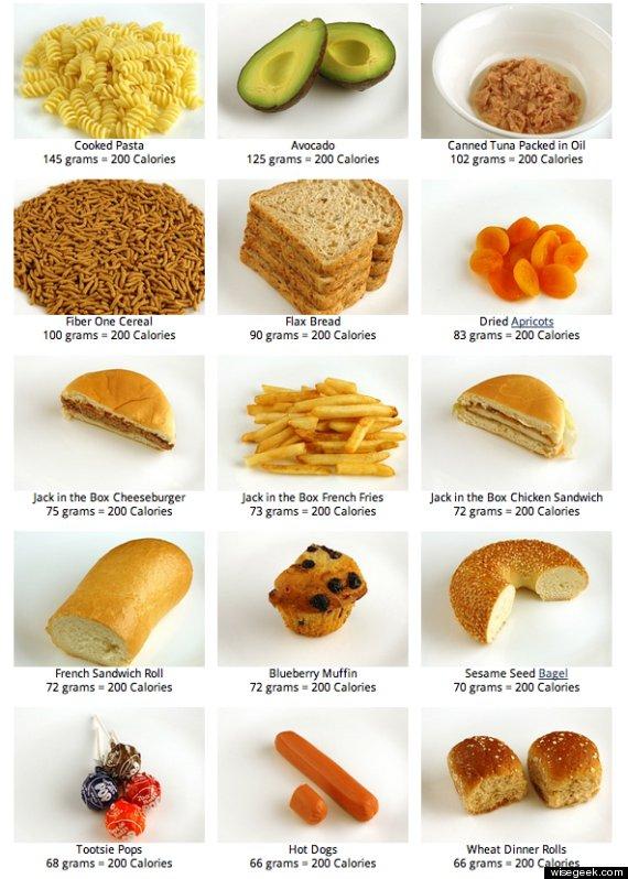 cuanto son 200 calorías