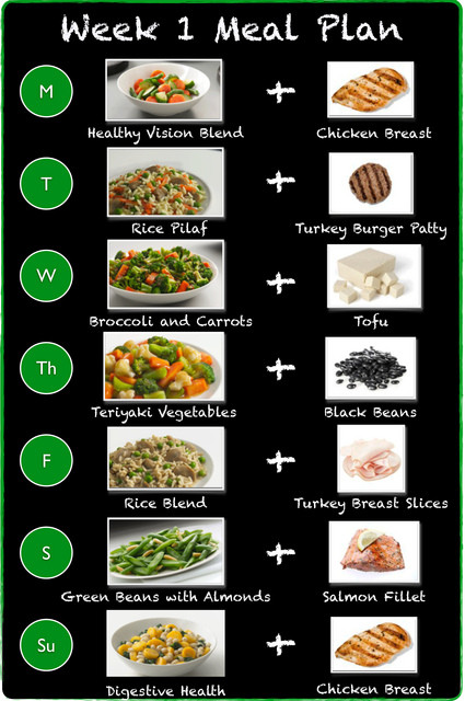 Weight loss diet plateau photo 5