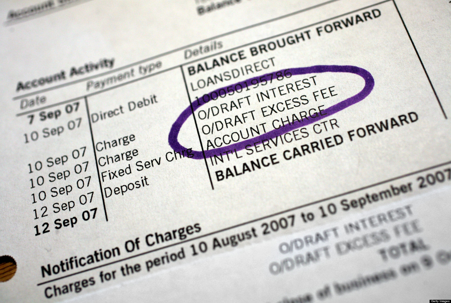 U.S. Overdraft Fees Jump To $32 Billion As New Rules Prove ...