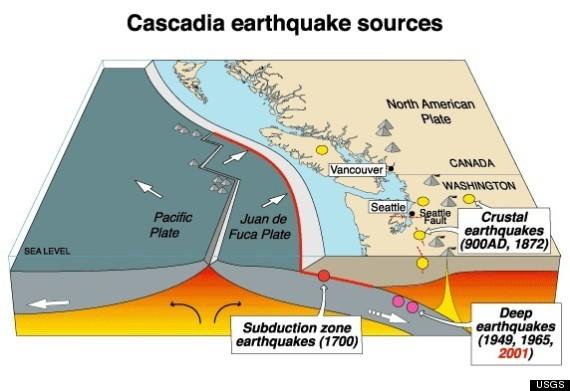 north america geology