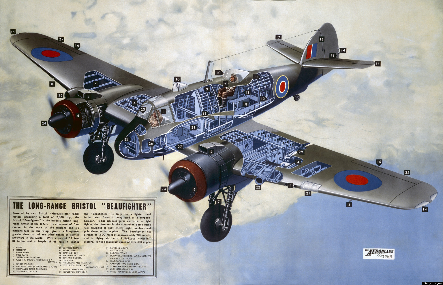 aircraft of ww2 The great planes of world war ii - bombers, fighers, trainers largest selection of display aircraft models anywhere history and facts about each airplane a must site to visit.
