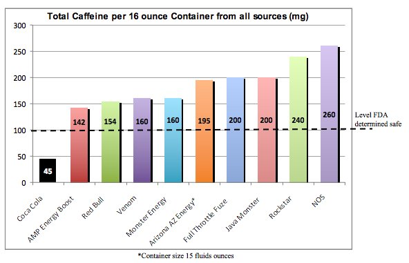 original Antioxidants In Coffee Coffee Affects Health In People