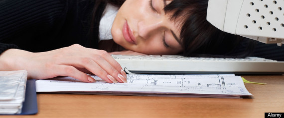 Sleep Apnea Work Productivity