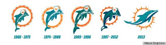 Image of Miami Dolphins logo history