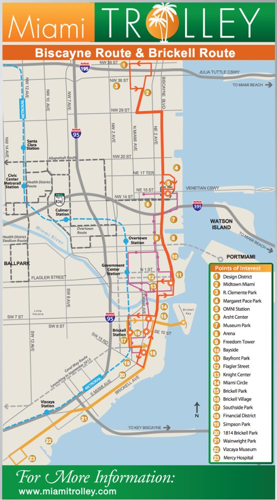Miami Trolley Midtown Design District Route