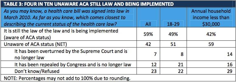 health care reform implementation