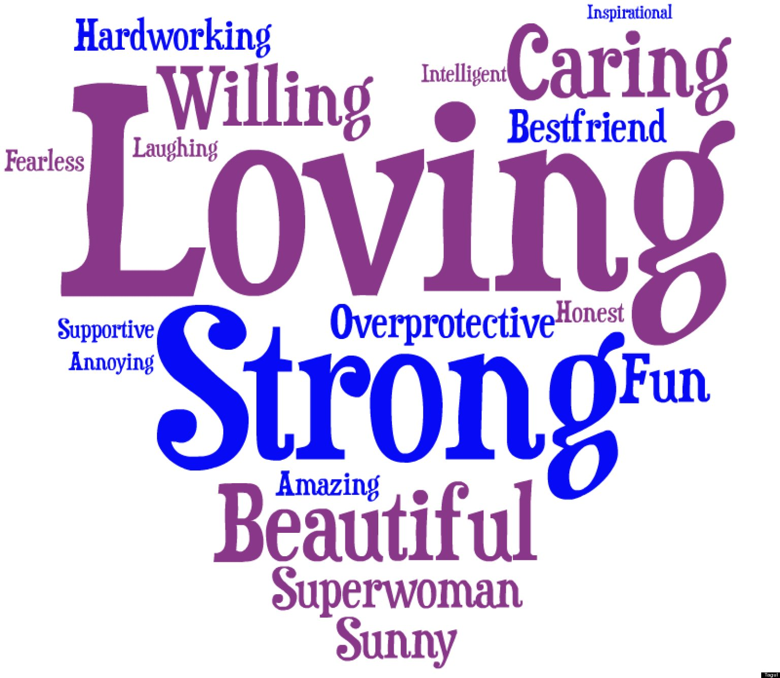 The Words You Use To Describe Your Mom (WORD CLOUD)