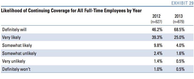 employers obamacare