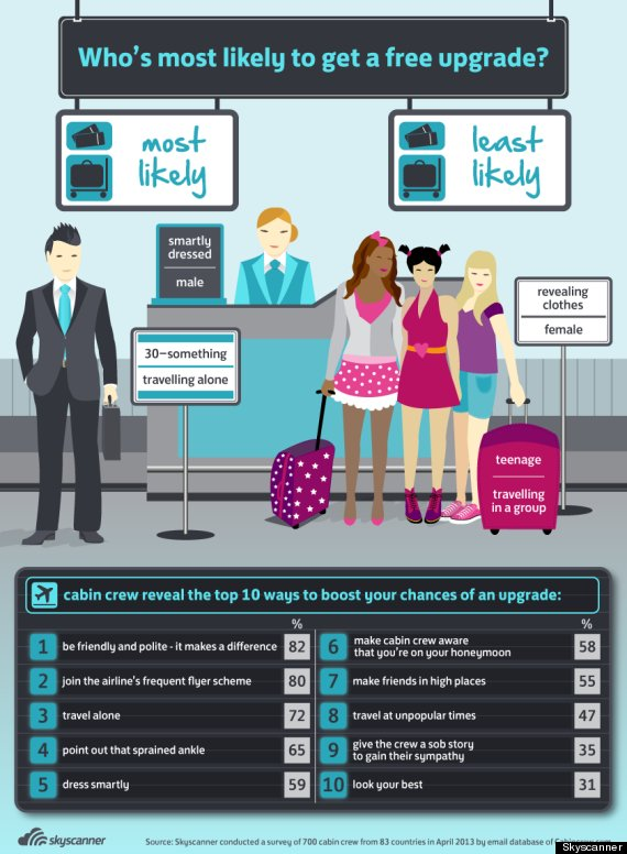 skyscanner infographic
