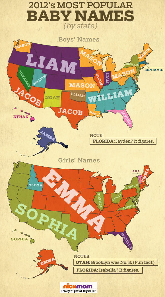 2012 most popular baby names
