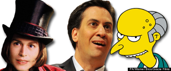 Ed Miliband Willy Wonka
