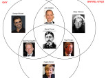 Tories Venn Diagram