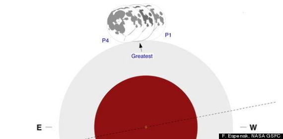lunar eclipse 2013