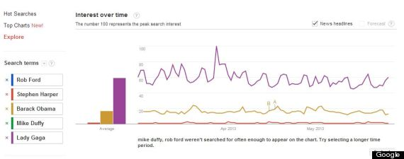 rob ford google crack
