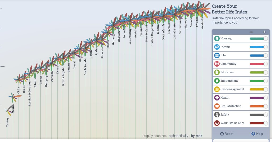 worlds happiest countries 2013
