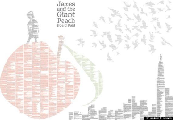 james peach
