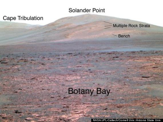 Evidence of Life On Mars