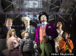 Win The Ultimate Charlie And The Chocolate Factory Prize