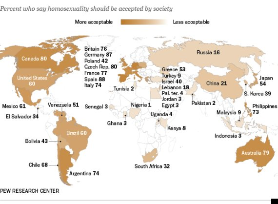 tolerance to homosexuality