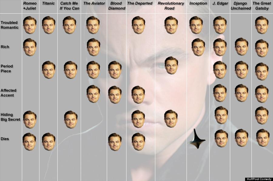 leonardo dicaprio character matrix