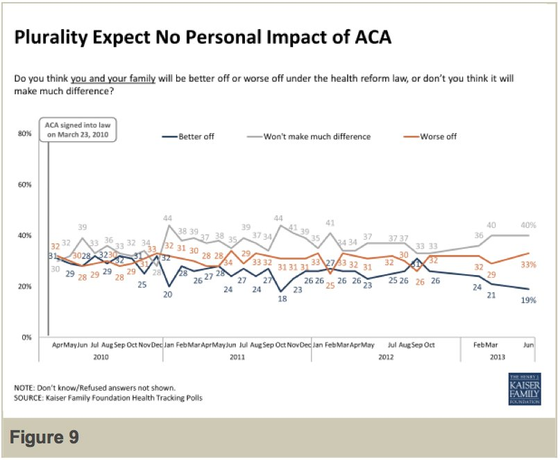 young adults health insurance