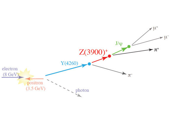 four quark particle