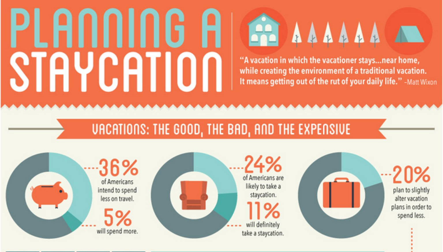 Staycation Planning Guide Infographic Huffpost