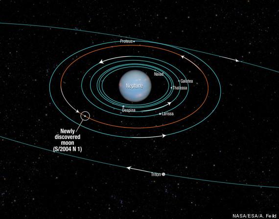 new neptune moon