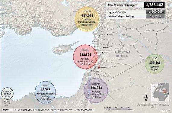 refugiés syriens