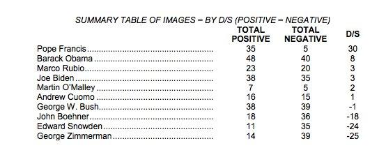 nbc wsj july poll