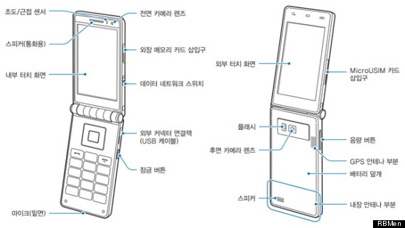 Galaxy Folder: Is Samsung About To Bring Back The Flip Phone?