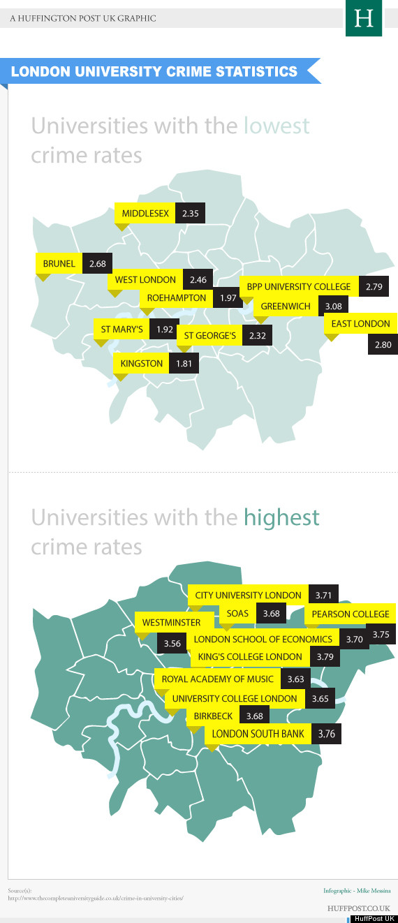 london university crime map