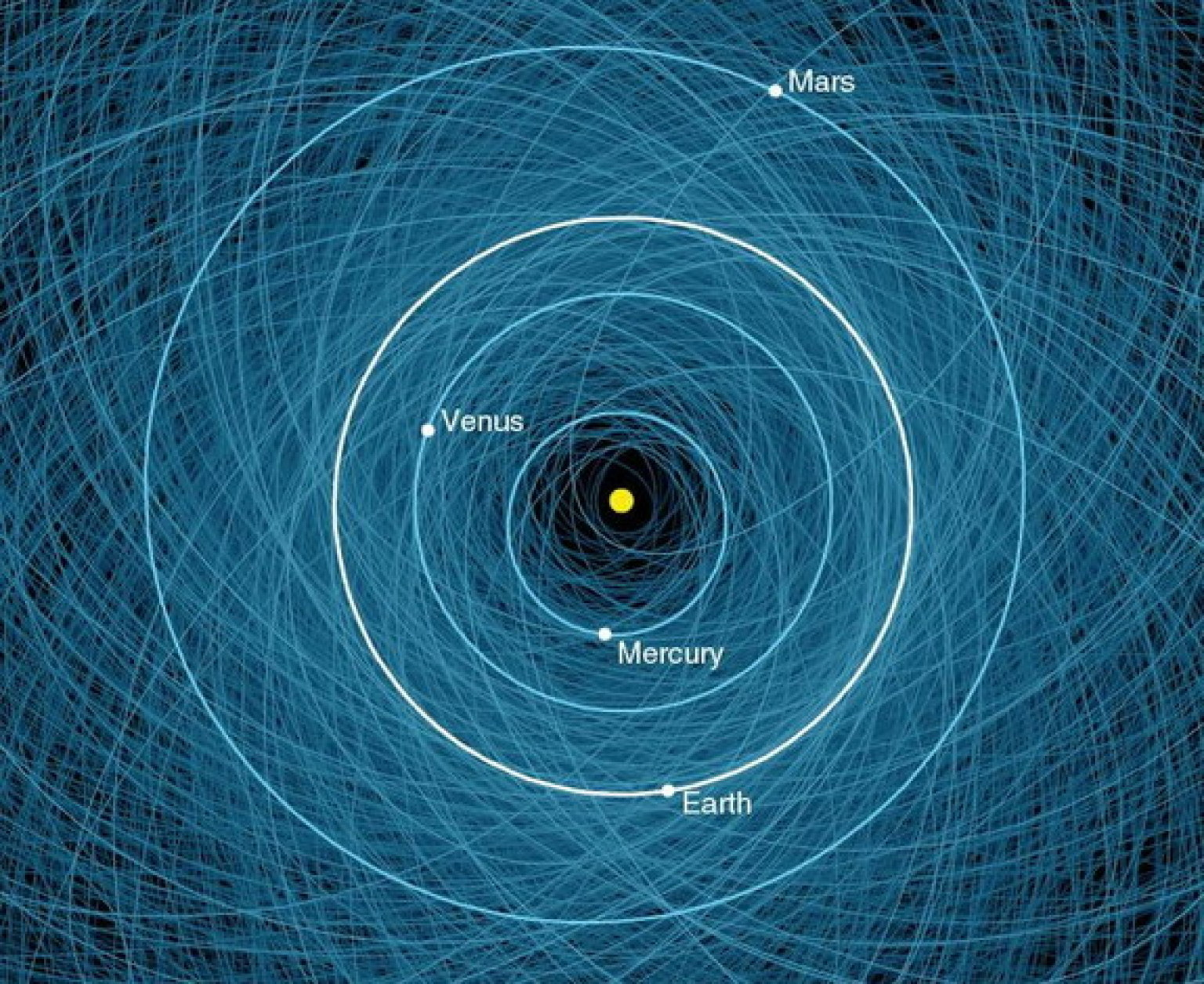 Nasa Asteroid Map Reveals Paths Of Dangerous Space Rocks