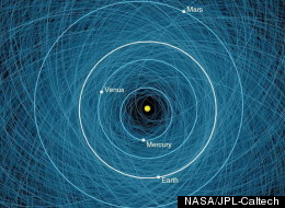 Agency Makes Map Of Dangerous Asteroids
