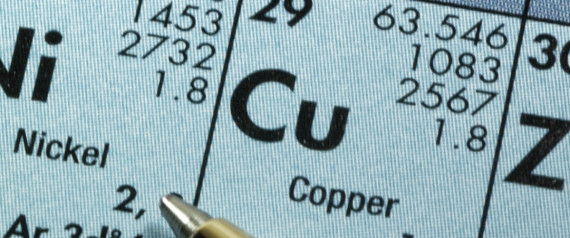 PERIODIC TABLE COPPER