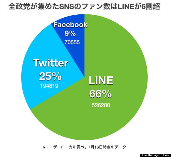 line fans seitou