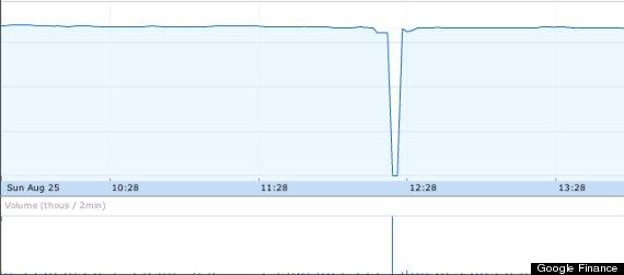 israel corporation share price drop
